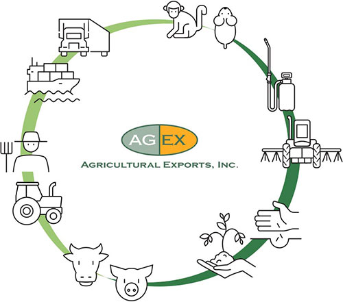 Agricultural Exports, Inc.